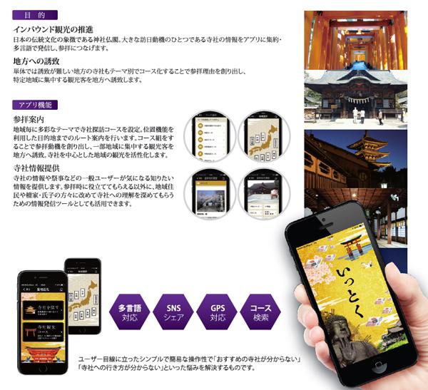 寺社探訪アプリ「いっとく」