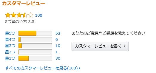 Amazonの評価