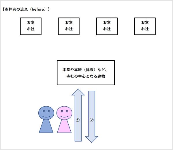 境内(before)