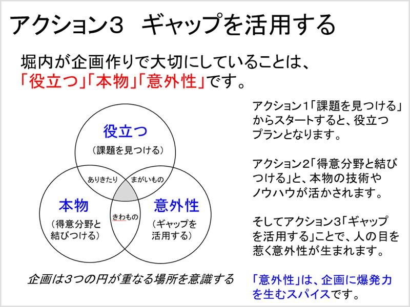 企画で大切な3つの円